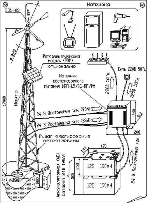 Типовая схема ветросолнечной